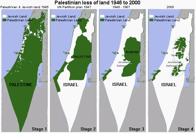 Jewish_Palestinian-loss-of-land